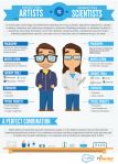 Here's a neat image of The Modern Marketer from Pardot/Salesforce.