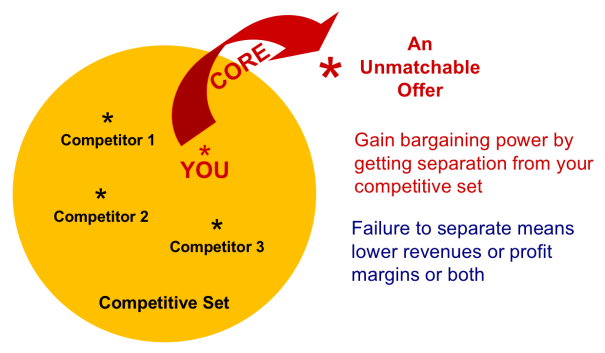 competitive-separation-e1528398383101.png
